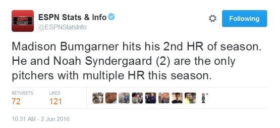 Giants-Bumgarner-Snotrocket-2016-06-02-Tweet-ESPNStatsInfo