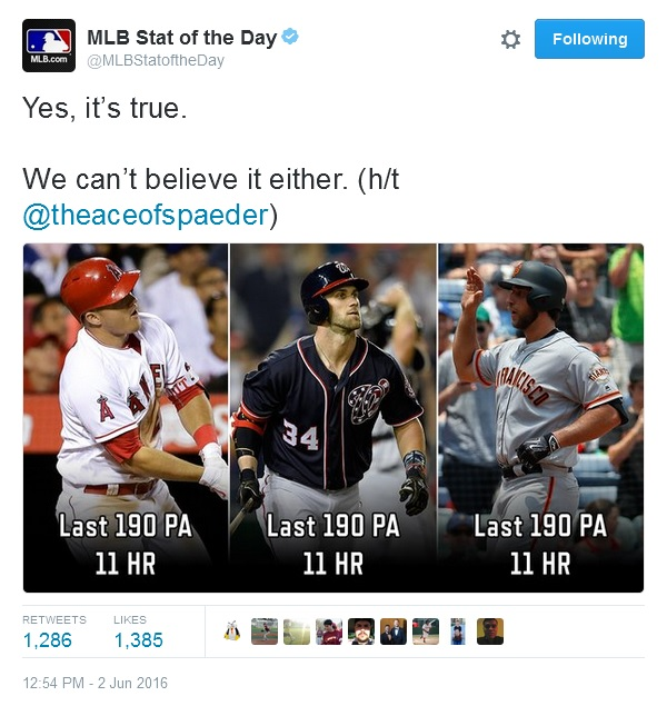 Giants-Bumgarner-Tweet-MLBStatoftheDay-HR-Trout-Harper-2016-06-02