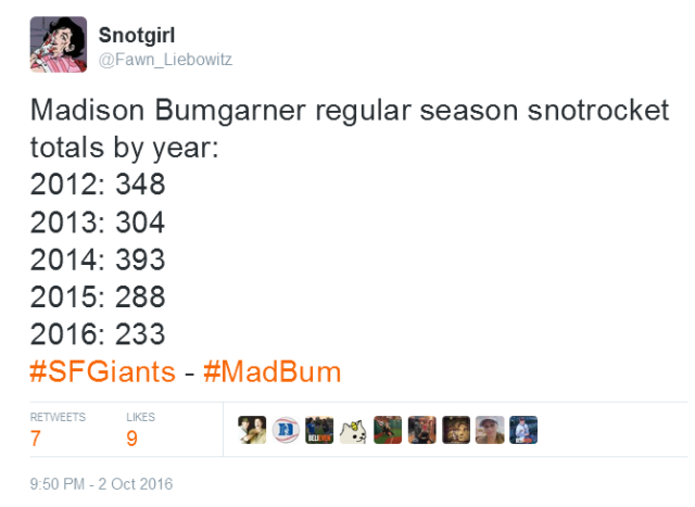 giants-bumgarner-snotrocket-2016-10-02-tweet-year-totals