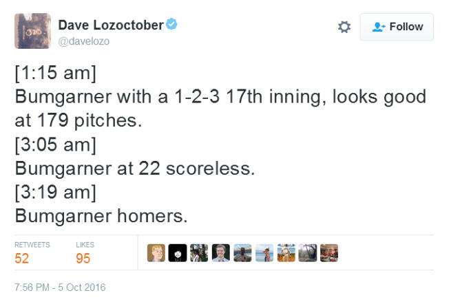 giants-bumgarner-snotrocket-2016-wild-card-tweet-22-scoreless