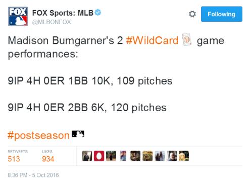 giants-bumgarner-snotrocket-2016-wild-card-tweet-mlbonfox-wild-card-performances